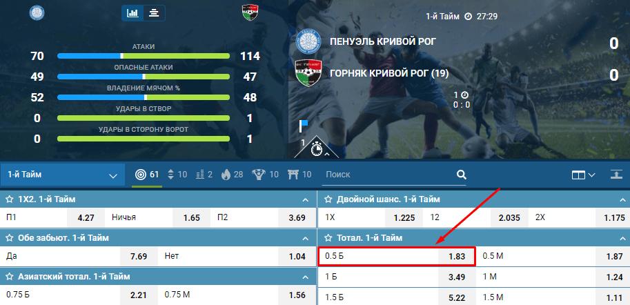 Скрин с статистикой для выбора матча по стратегии гол в первом тайме